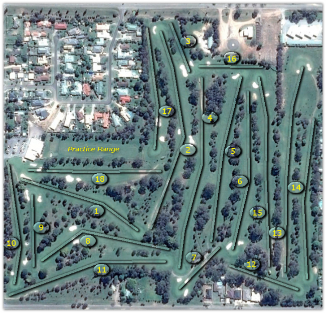 Course Tour & Yardage Guide